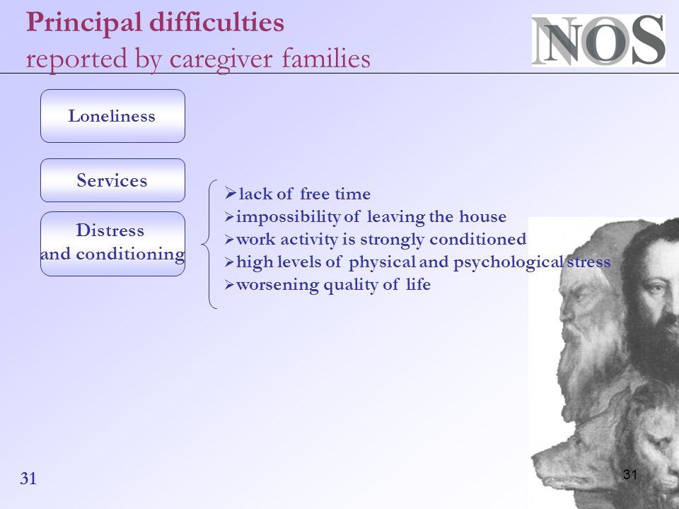 31  lack of free time  impossibility of leaving the house  work activity is strongly conditioned  high levels of physical and psychological stress  worsening quality of life Principal difficulties reported by caregiver families Loneliness Services Distress and conditioning 31