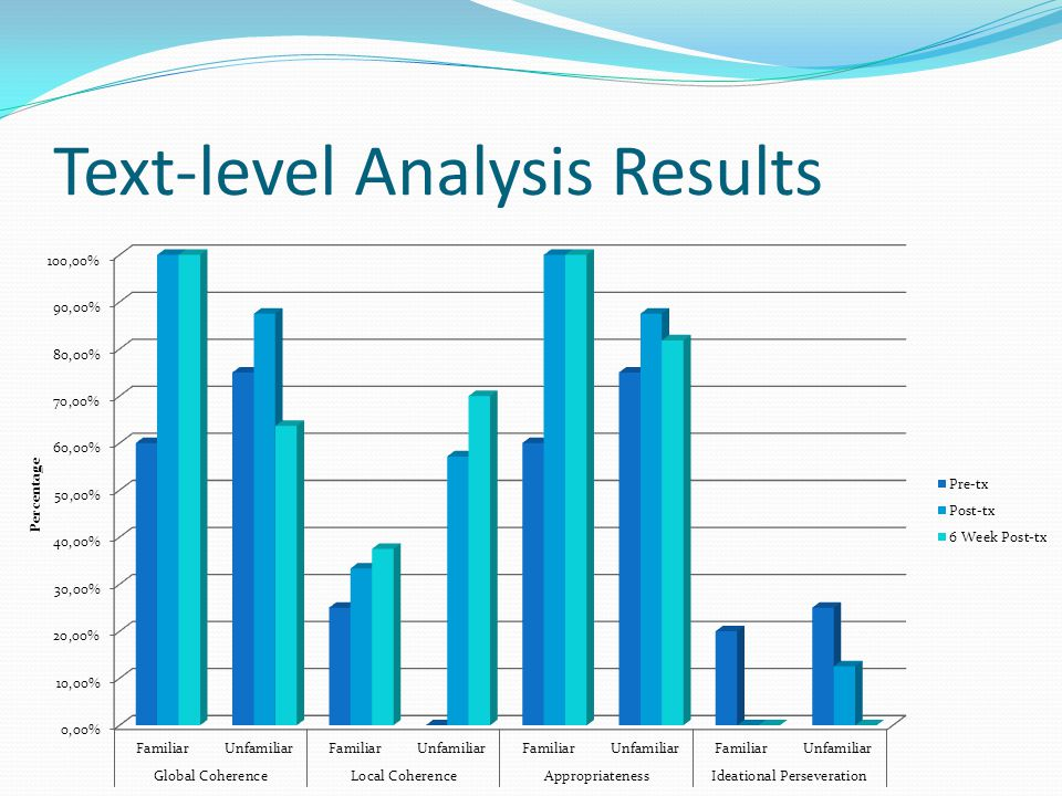 Text-level Analysis Results