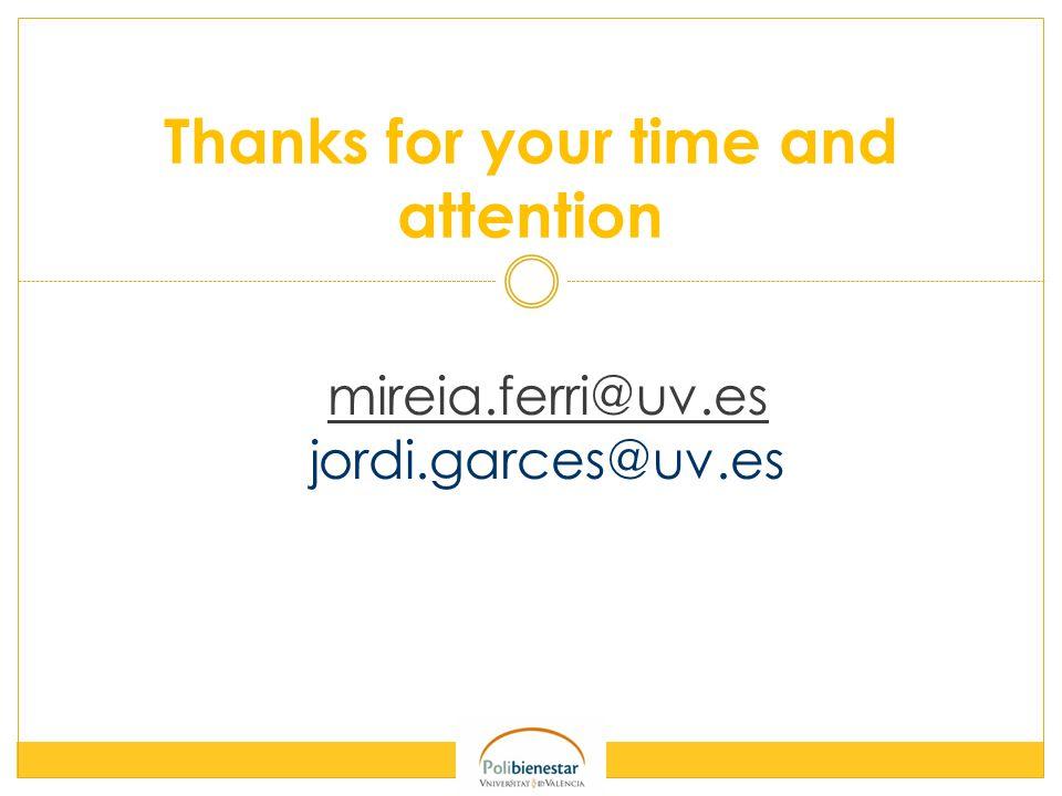 mireia.ferri@uv.es mireia.ferri@uv.es jordi.garces@uv.es Thanks for your time and attention
