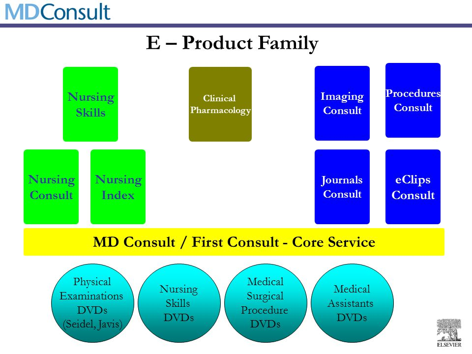 What is MD Consult.