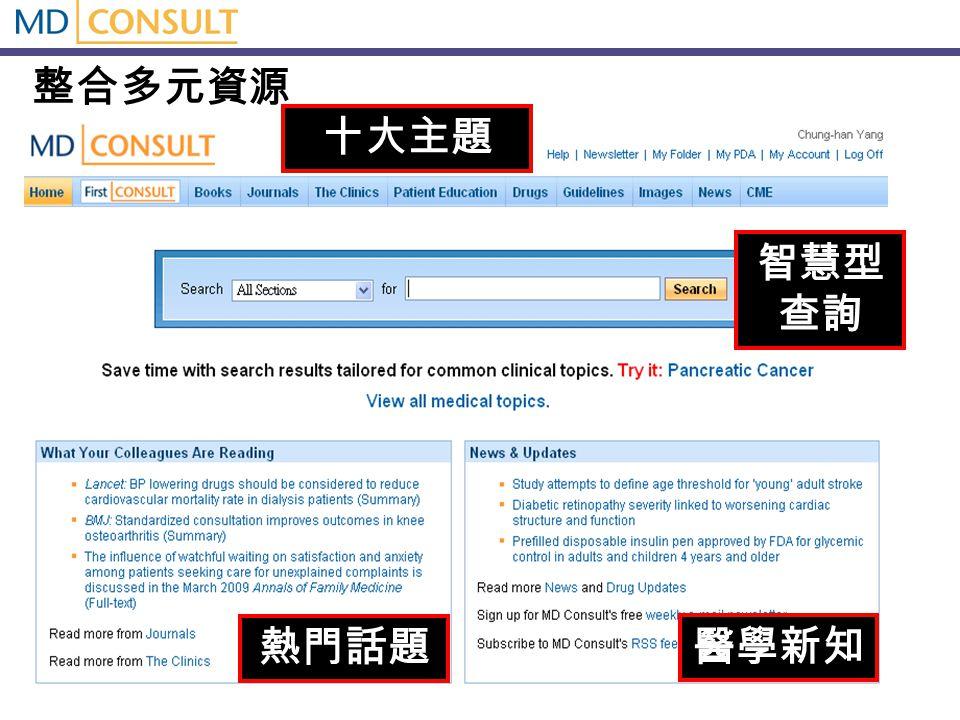 Top Search Results ( 檢索結果 ) 檢索結果會顯示出 每一主題當中的前 三筆資料 顯示檢索結果筆數