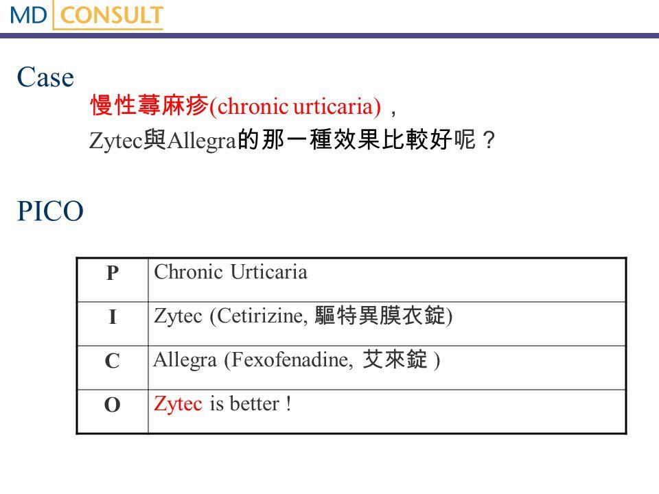 Case PICO 慢性蕁麻疹 (chronic urticaria) , Zytec 與 Allegra 的那一種效果比較好呢? P Chronic Urticaria I Zytec (Cetirizine, 驅特異膜衣錠 ) C Allegra (Fexofenadine, 艾來錠 ) O Z