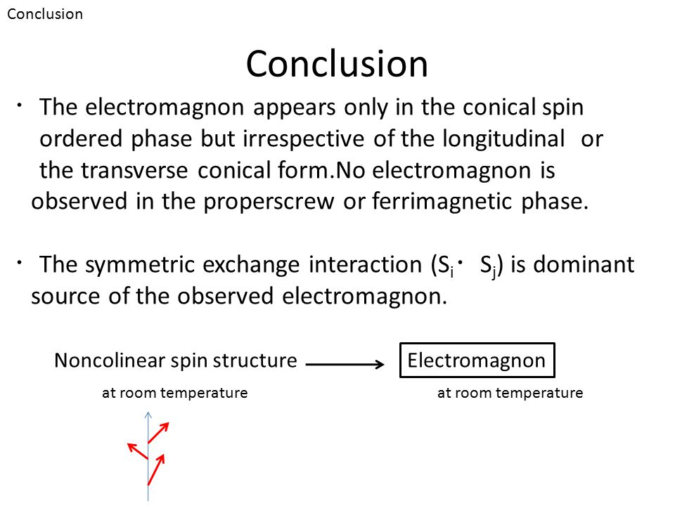 Conclusion ・ The electromagnon appears only in the conical spin ordered phase but irrespective of the longitudinal or the transverse conical form.No e