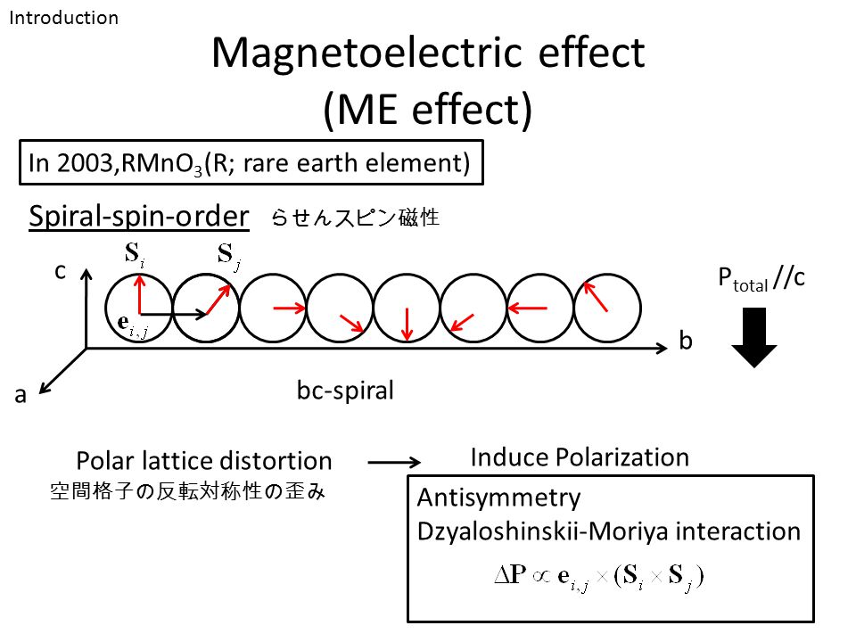 Purpose ・ To investigate the situation where electromagnon induced by changing temperature and external magnetic field ・ How the intensity of the absorption by electromagnon depend on the external magnetic field.