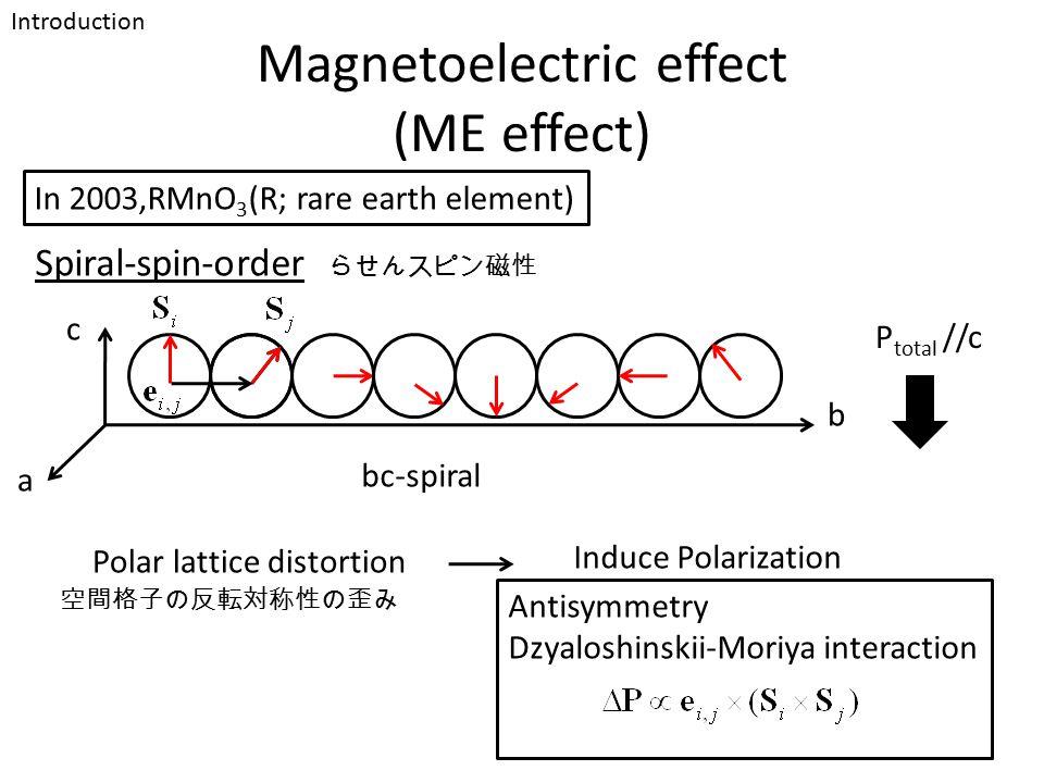 Magnetoelectric effect (ME effect) In 2003,RMnO 3 (R; rare earth element) Polar lattice distortion Induce Polarization P total //c Spiral-spin-order a b c Antisymmetry Dzyaloshinskii-Moriya interaction Introduction 空間格子の反転対称性の歪み らせんスピン磁性 bc-spiral