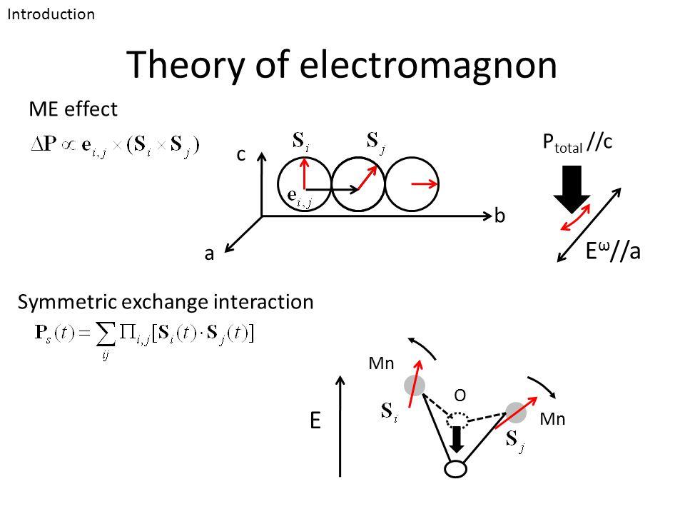 Theory of electromagnon Introduction P total //c a b c E ω //a E Mn O Symmetric exchange interaction ME effect