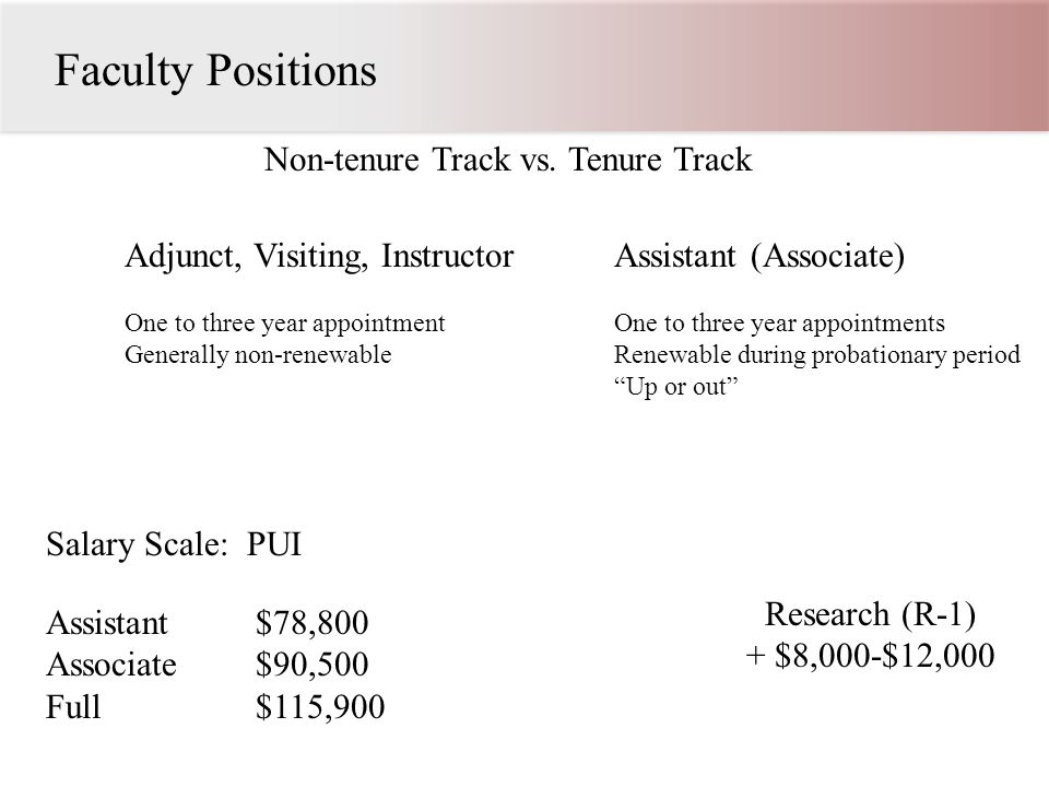 Faculty Positions Non-tenure Track vs.