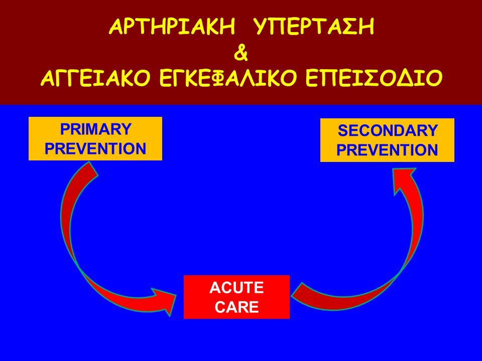 SECONDARY PREVENTION PRIMARY PREVENTION ACUTE CARE ΑΡΤΗΡΙΑΚΗ ΥΠΕΡΤΑΣΗ & ΑΓΓΕΙΑΚΟ ΕΓΚΕΦΑΛΙΚΟ ΕΠΕΙΣΟΔΙΟ