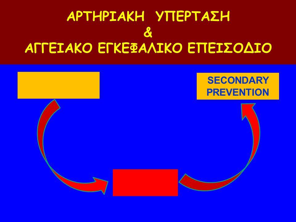 SECONDARY PREVENTION PRIMARY PREVENTION ΑΡΤΗΡΙΑΚΗ ΥΠΕΡΤΑΣΗ & ΑΓΓΕΙΑΚΟ ΕΓΚΕΦΑΛΙΚΟ ΕΠΕΙΣΟΔΙΟ