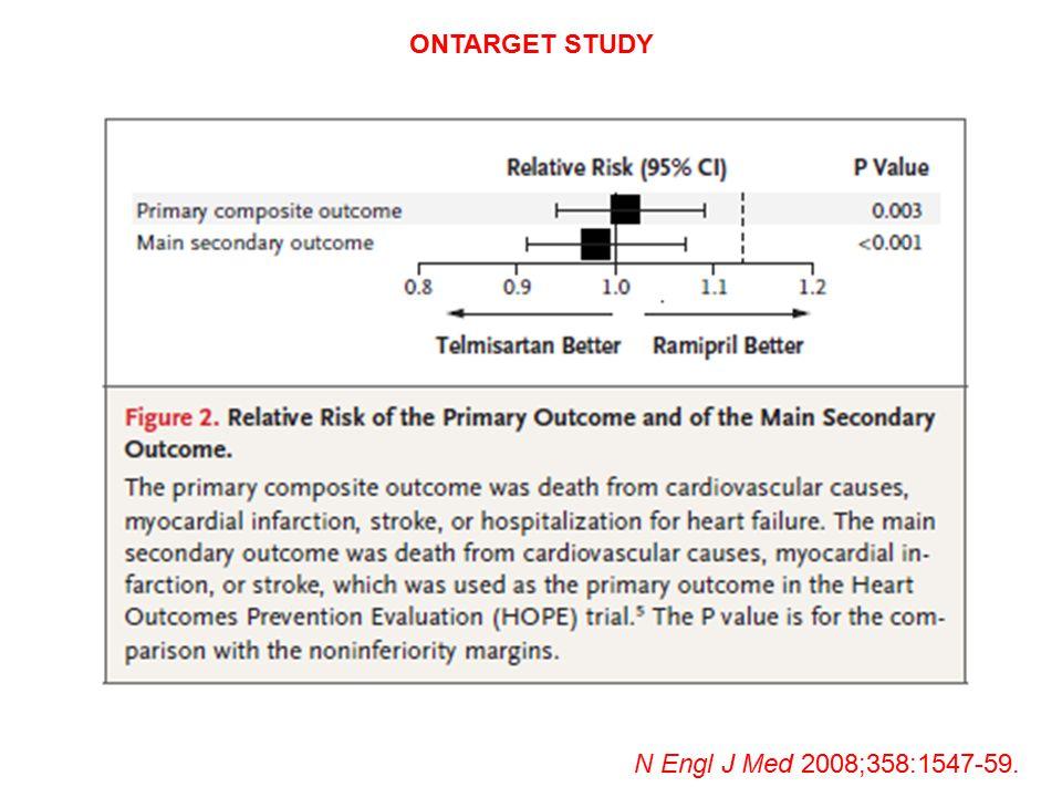 ONTARGET STUDY N Engl J Med 2008;358:1547-59.