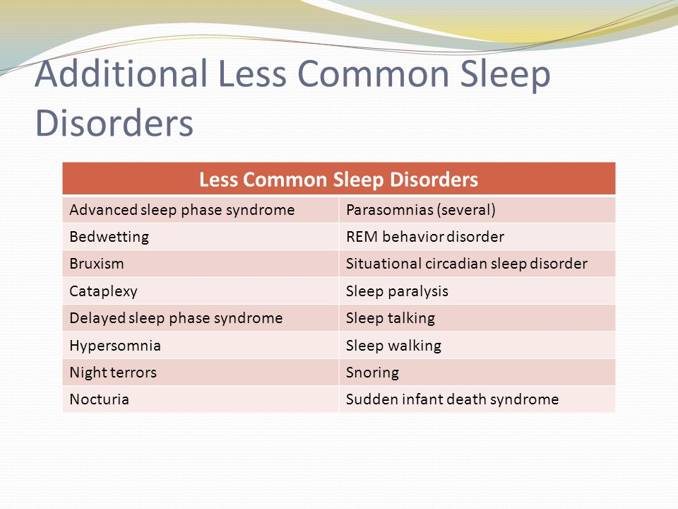 Additional Less Common Sleep Disorders Less Common Sleep Disorders Advanced sleep phase syndromeParasomnias (several) BedwettingREM behavior disorder BruxismSituational circadian sleep disorder CataplexySleep paralysis Delayed sleep phase syndromeSleep talking HypersomniaSleep walking Night terrorsSnoring NocturiaSudden infant death syndrome