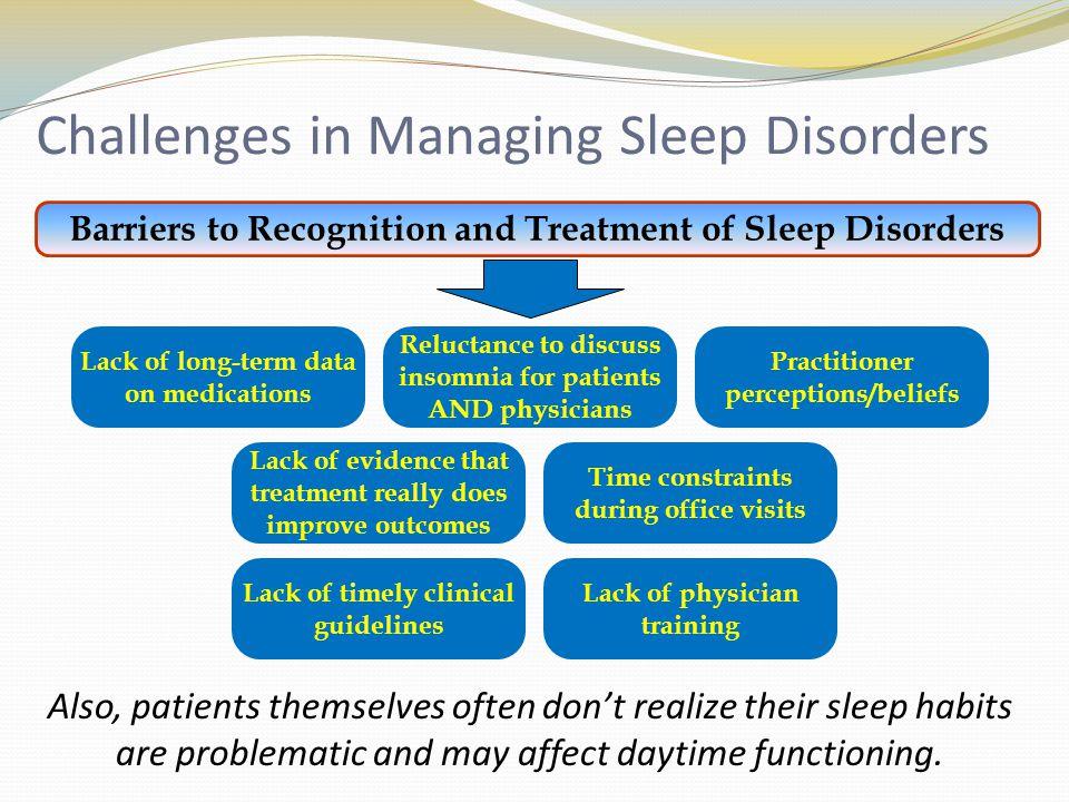 Insomnia: Treatment Options Non-PharmacologicPharmacologic 1: Sleep hygiene measures 1: Benzodiazepine sedative-hypnotics (temazepam, triazolam) 2: Cognitive behavioral therapy 2: Benzodiazepine receptor agonists (zolpidem, zaleplon) 3: Education 3: Melatonin* or melatonin agonists (ramelteon) 4: Increased daytime activity 4: Sedating antidepressants (trazodone* mirtazapine* doxepin, etc.) 5: Bright light exposure 5: Sedating antipsychotics* (quetiapine* olanzapine*) 6: OTC agents such as antihistamines* *Not currently indicated for treatment of insomnia