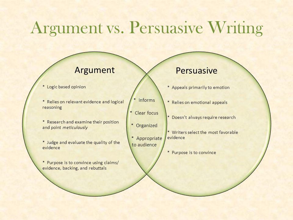 Argument vs.