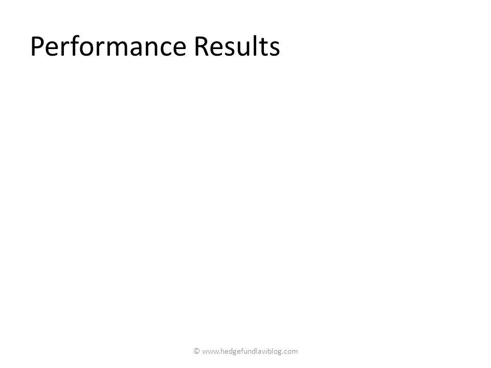 Performance Results © www.hedgefundlawblog.com