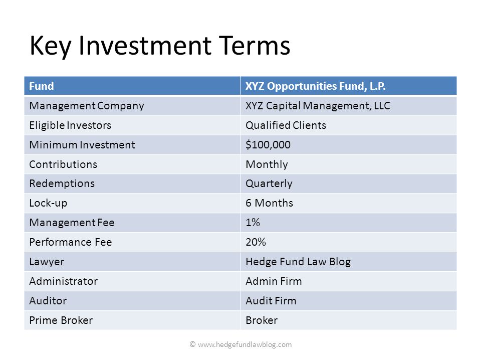 Key Investment Terms FundXYZ Opportunities Fund, L.P. Management CompanyXYZ Capital Management, LLC Eligible InvestorsQualified Clients Minimum Invest