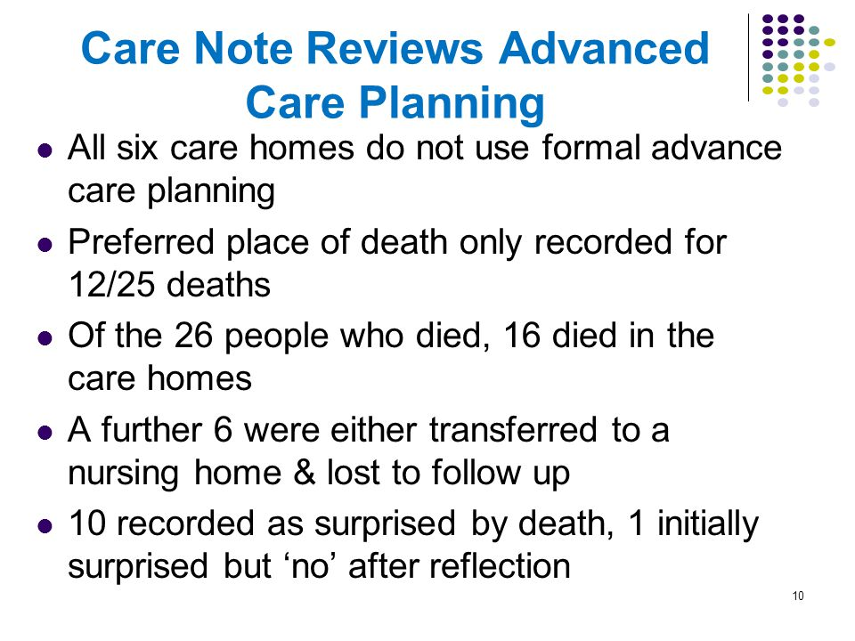 Care Note Reviews Advanced Care Planning All six care homes do not use formal advance care planning Preferred place of death only recorded for 12/25 deaths Of the 26 people who died, 16 died in the care homes A further 6 were either transferred to a nursing home & lost to follow up 10 recorded as surprised by death, 1 initially surprised but 'no' after reflection 10