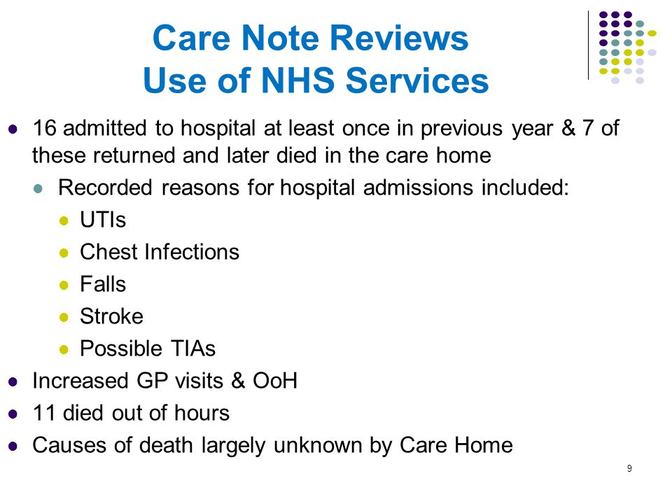 Care Note Reviews Use of NHS Services 16 admitted to hospital at least once in previous year & 7 of these returned and later died in the care home Recorded reasons for hospital admissions included: UTIs Chest Infections Falls Stroke Possible TIAs Increased GP visits & OoH 11 died out of hours Causes of death largely unknown by Care Home 9
