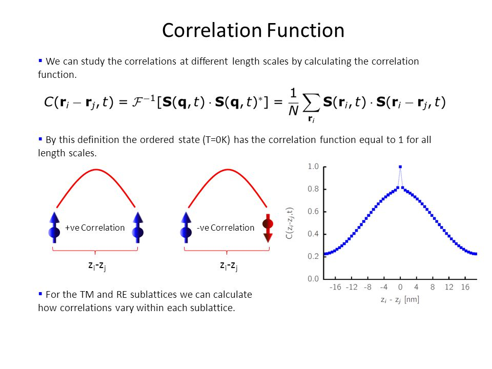 Correlation Function  We can study the correlations at different length scales by calculating the correlation function.