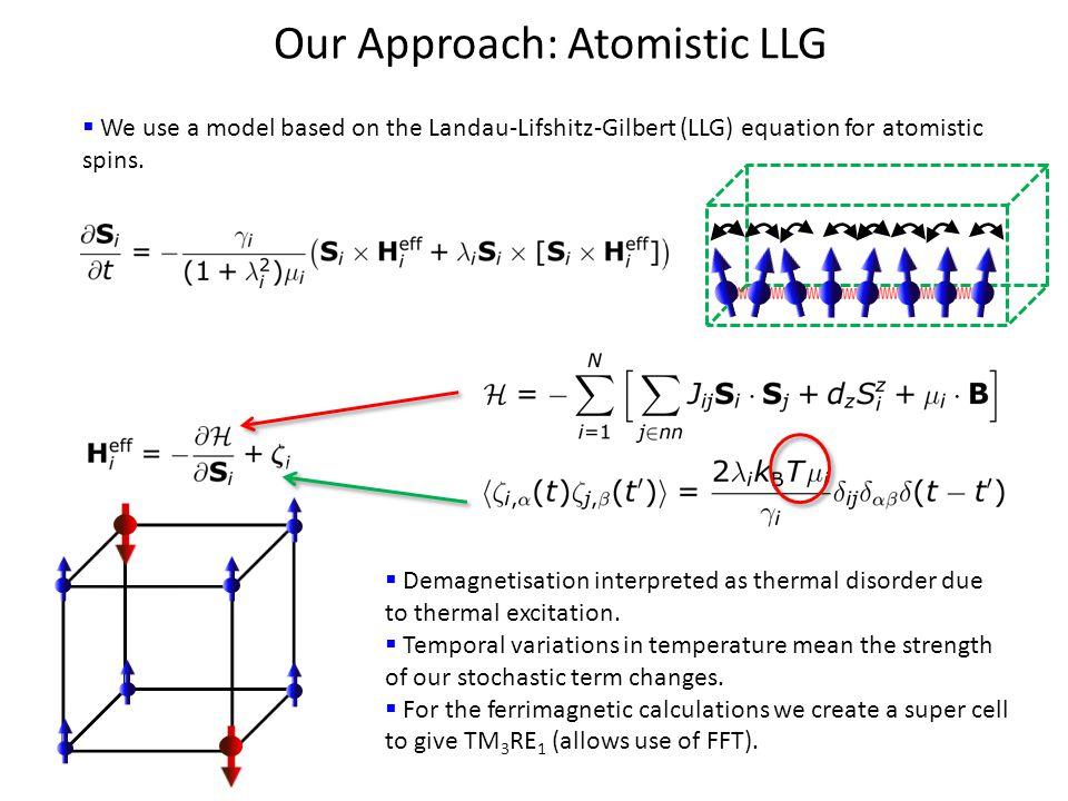 Two-Temperature Model of Laser Heating [1] Chen et al.