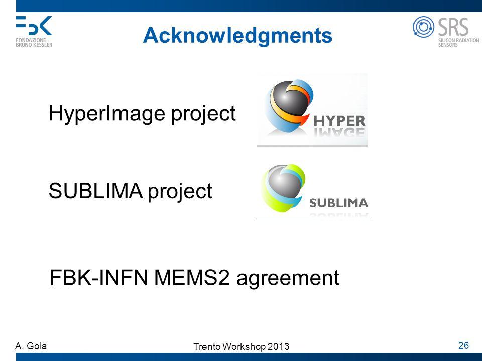 Trento Workshop 2013 A. Gola 26 Acknowledgments HyperImage project SUBLIMA project FBK-INFN MEMS2 agreement