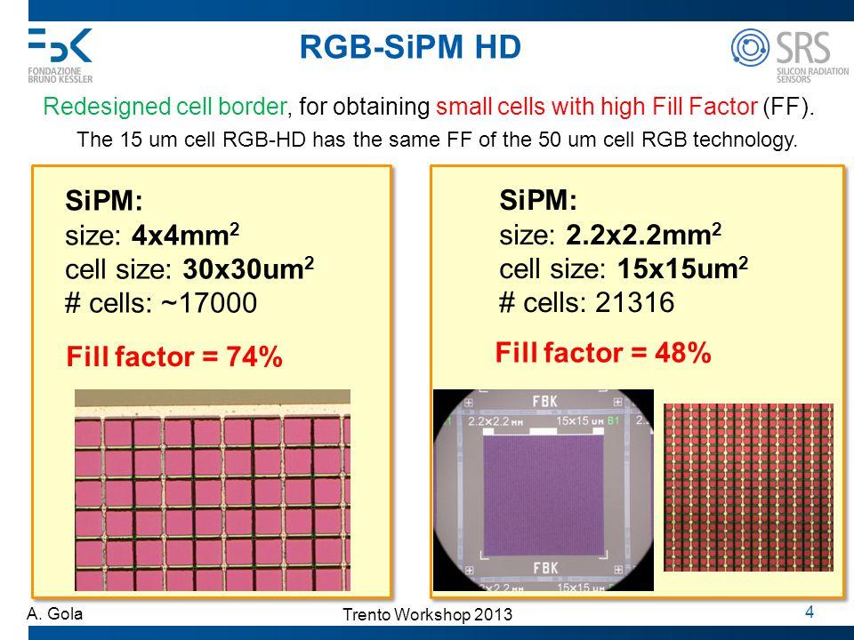 Trento Workshop 2013 A. Gola 4 RGB-SiPM HD SiPM: size: 4x4mm 2 cell size: 30x30um 2 # cells: ~17000 SiPM: size: 2.2x2.2mm 2 cell size: 15x15um 2 # cel