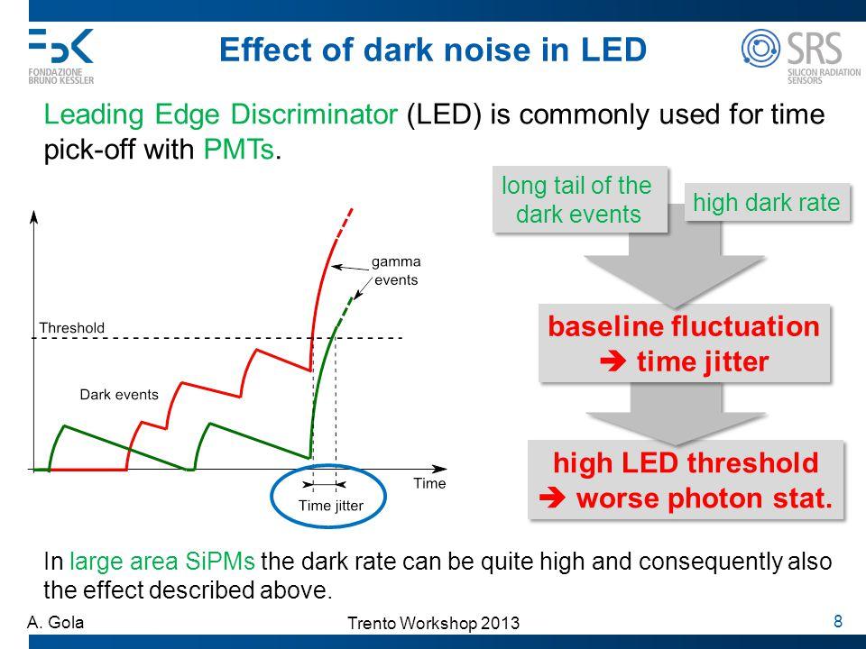 Trento Workshop 2013 A. Gola high LED threshold  worse photon stat. high LED threshold  worse photon stat. 8 Effect of dark noise in LED baseline fl