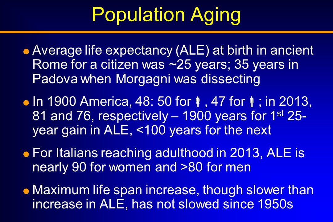 Population Aging  Average life expectancy (ALE) at birth in ancient Rome for a citizen was ~25 years; 35 years in Padova when Morgagni was dissecting  In 1900 America, 48: 50 for , 47 for  ; in 2013, 81 and 76, respectively – 1900 years for 1 st 25- year gain in ALE, <100 years for the next  For Italians reaching adulthood in 2013, ALE is nearly 90 for women and >80 for men  Maximum life span increase, though slower than increase in ALE, has not slowed since 1950s