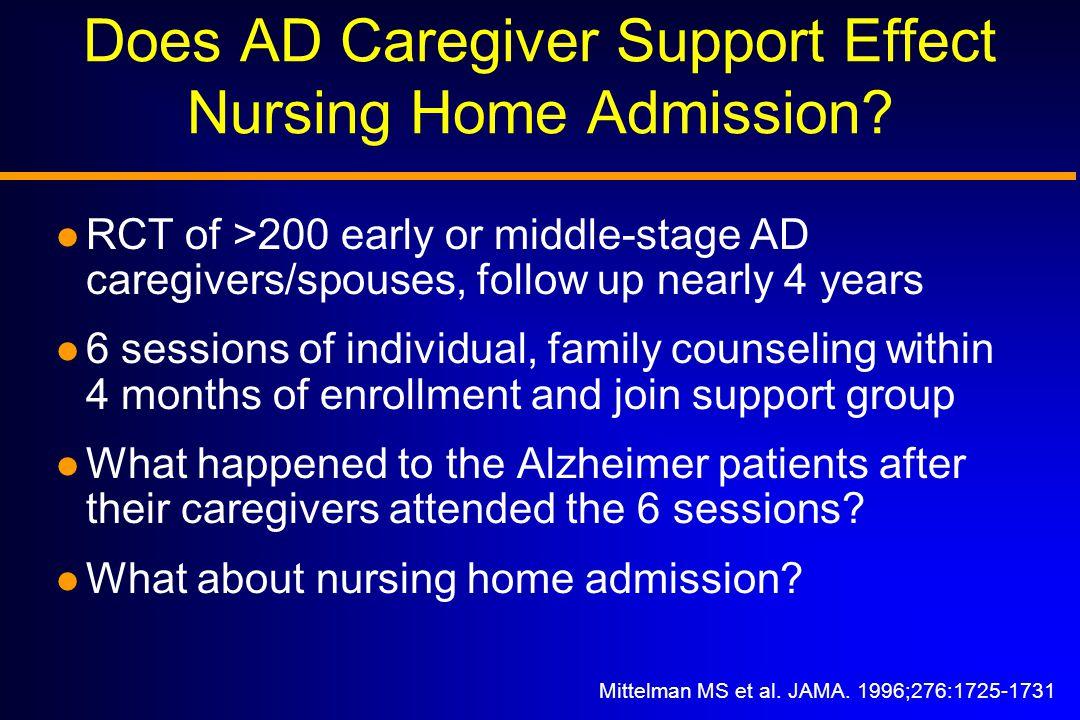 Does AD Caregiver Support Effect Nursing Home Admission.