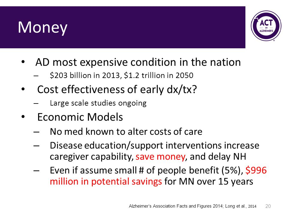 Money AD most expensive condition in the nation – $203 billion in 2013, $1.2 trillion in 2050 Cost effectiveness of early dx/tx.