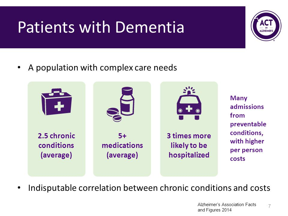 A population with complex care needs Indisputable correlation between chronic conditions and costs Patients with Dementia 7 2.5 chronic conditions (average) 5+ medications (average) 3 times more likely to be hospitalized Many admissions from preventable conditions, with higher per person costs Alzheimer's Association Facts and Figures 2014