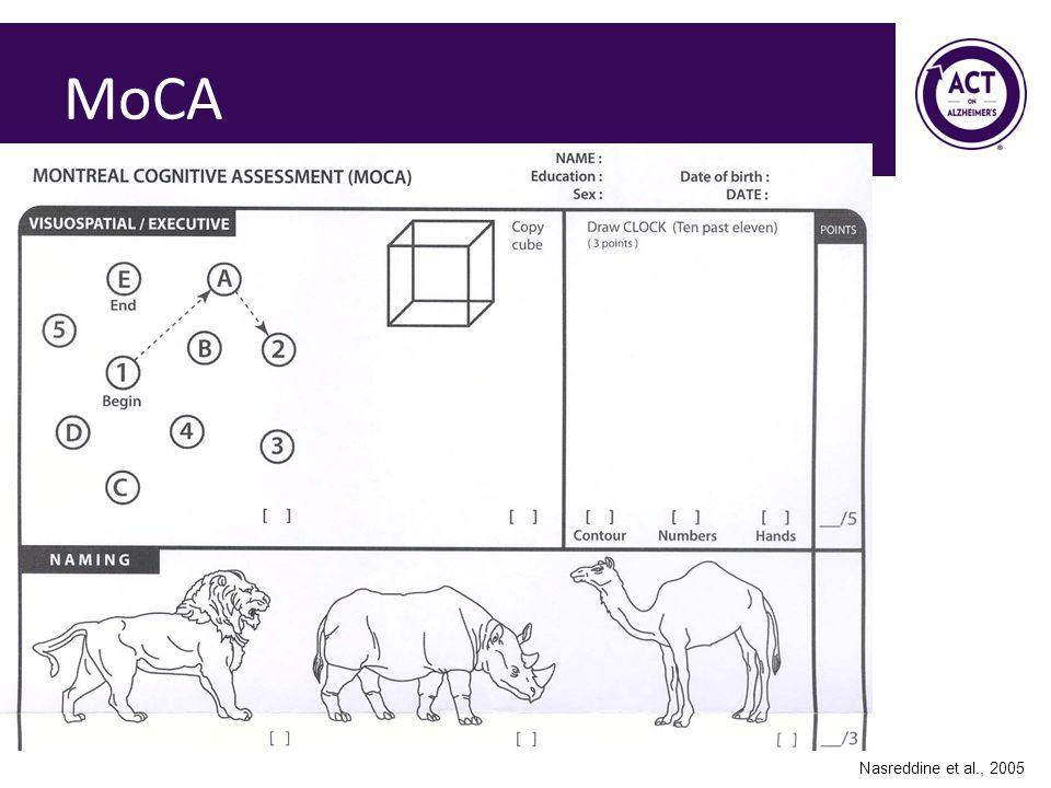 MoCA Nasreddine et al., 2005