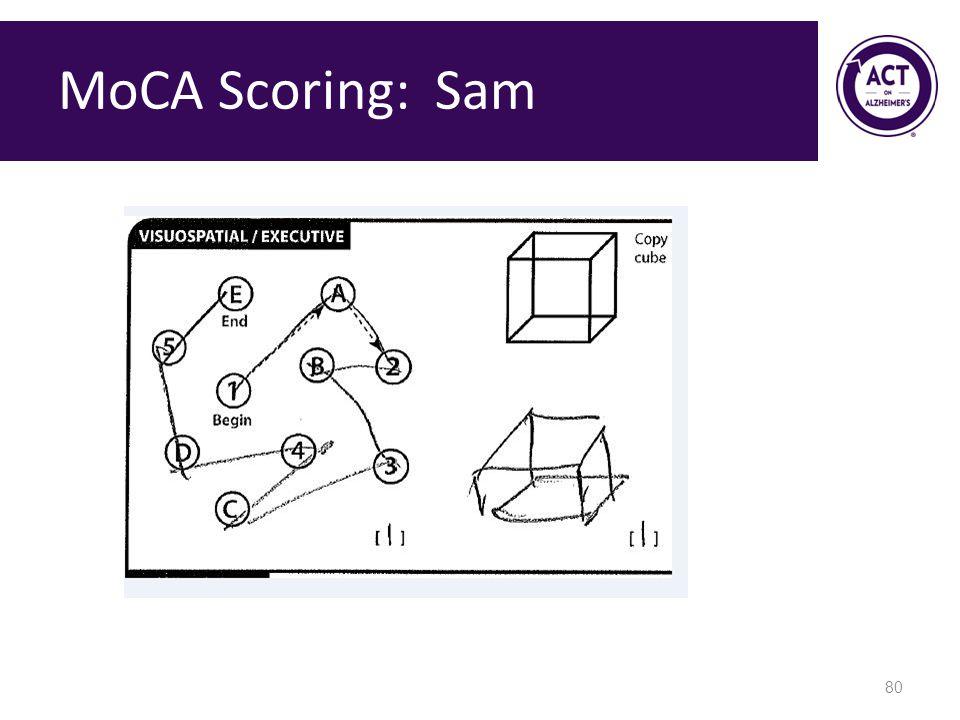 MoCA Scoring: Sam 80