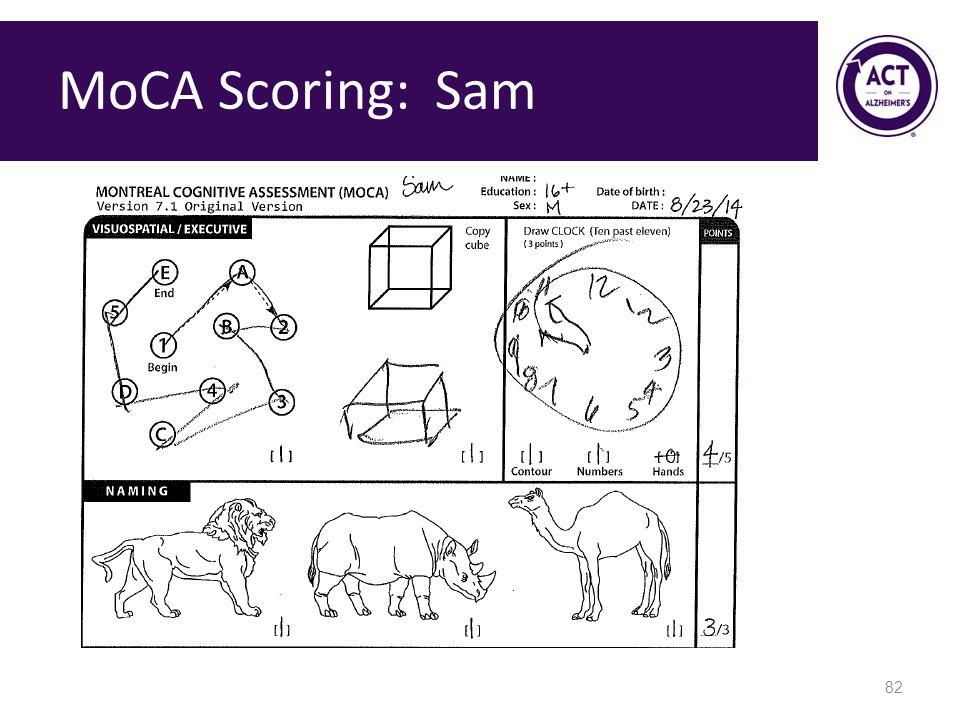 MoCA Scoring: Sam 82