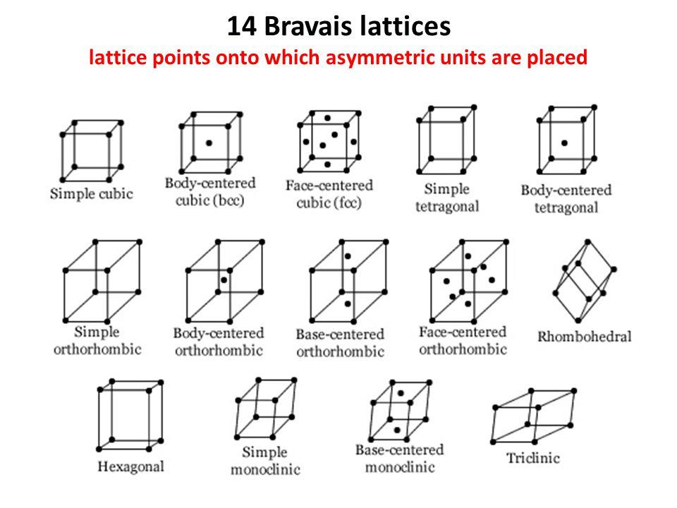 14 Bravais lattices lattice points onto which asymmetric units are placed