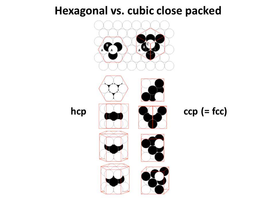 Hexagonal vs. cubic close packed hcpccp (= fcc)