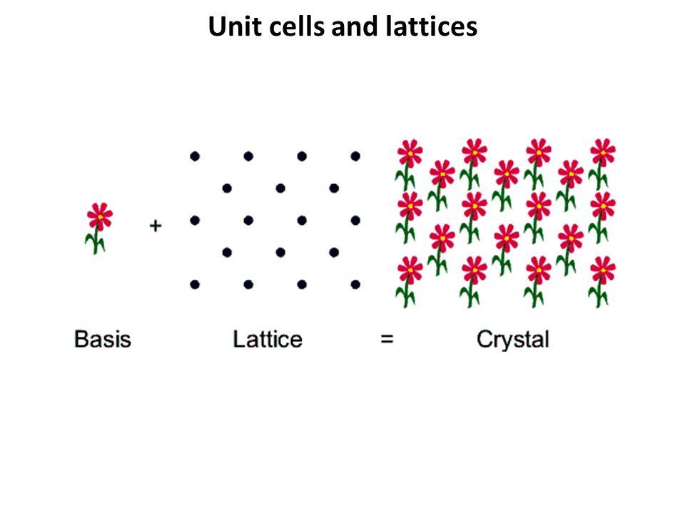 Unit cells and lattices