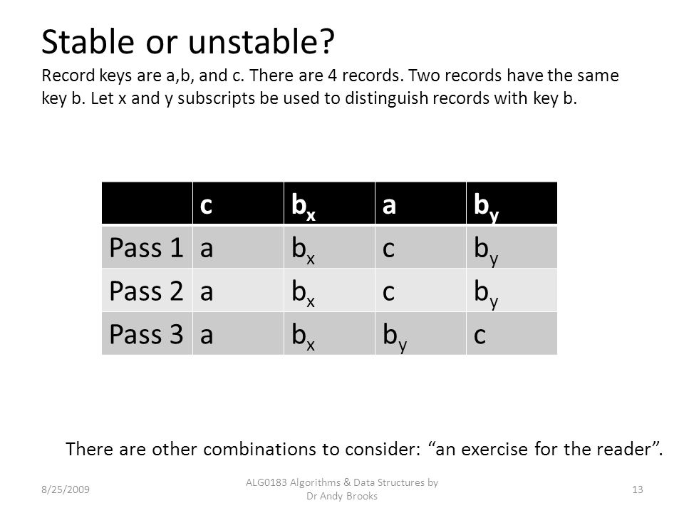 Stable or unstable? Record keys are a,b, and c. There are 4 records. Two records have the same key b. Let x and y subscripts be used to distinguish re