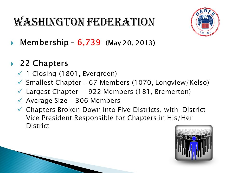  Membership – 6,739 (May 20, 2013)  22 Chapters 1 Closing (1801, Evergreen) Smallest Chapter – 67 Members (1070, Longview/Kelso) Largest Chapter - 922 Members (181, Bremerton) Average Size – 306 Members Chapters Broken Down into Five Districts, with District Vice President Responsible for Chapters in His/Her District Washington Federation