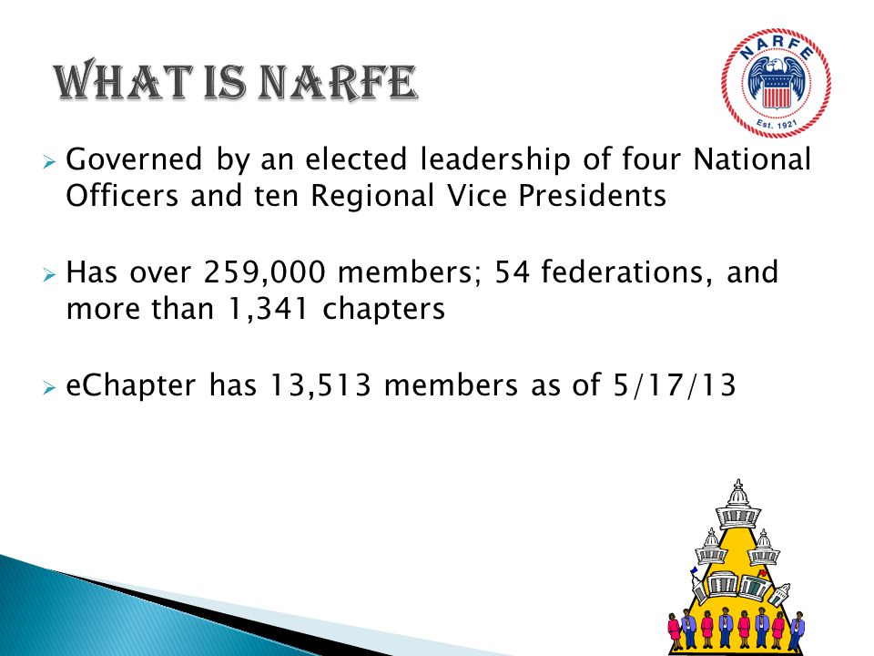  Notify NARFE Member Records Office and Chapter Secretary of name, address, phone number, email address, and member status changes  Dues Inquiries and chapter assignments should be addressed to Member Records or Chapter President and/or Chapter Secretary  Renew Membership online at memberrecords@narfe.org  Or Call: 800.456.8410