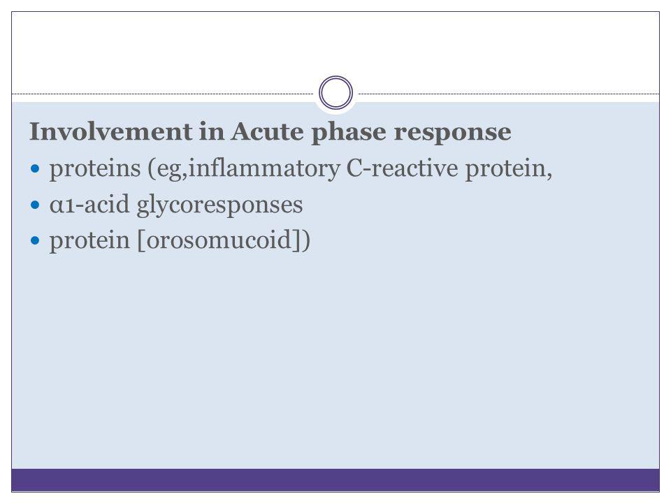 Involvement in Acute phase response proteins (eg,inflammatory C-reactive protein, α1-acid glycoresponses protein [orosomucoid])
