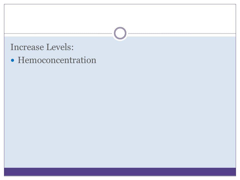 Increase Levels: Hemoconcentration