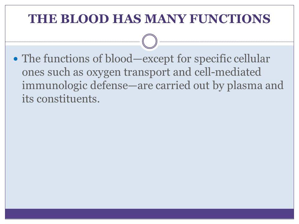 the plasma of certain humans lacks albumin.These subjects are said to exhibit analbuminemia.