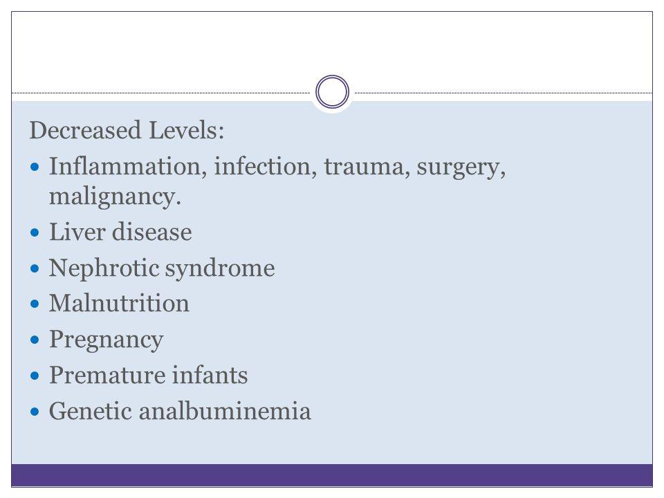 Decreased Levels: Inflammation, infection, trauma, surgery, malignancy. Liver disease Nephrotic syndrome Malnutrition Pregnancy Premature infants Gene