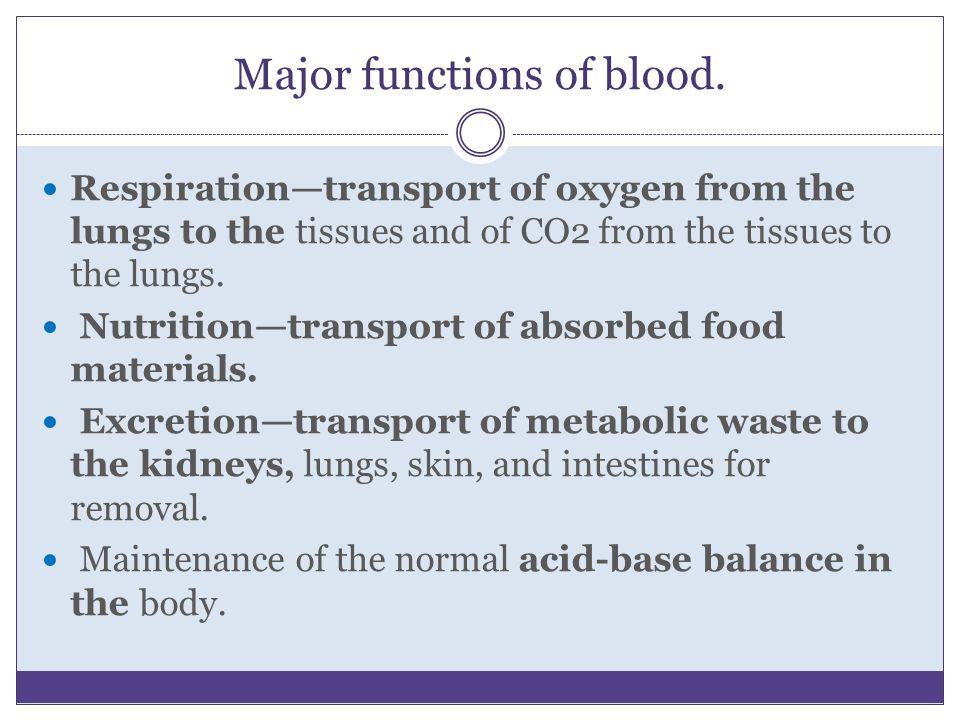 Albumin Albumin Is the Major Protein in Human Plasma.