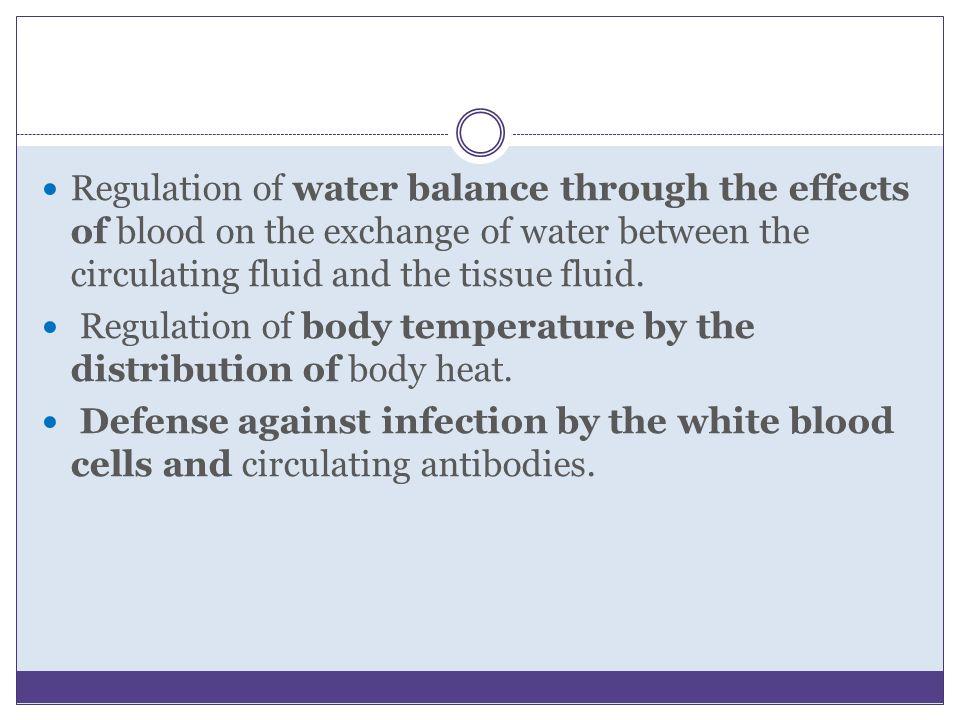 Transport of hormones and regulation of metabolism. Transport of metabolites. Coagulation.