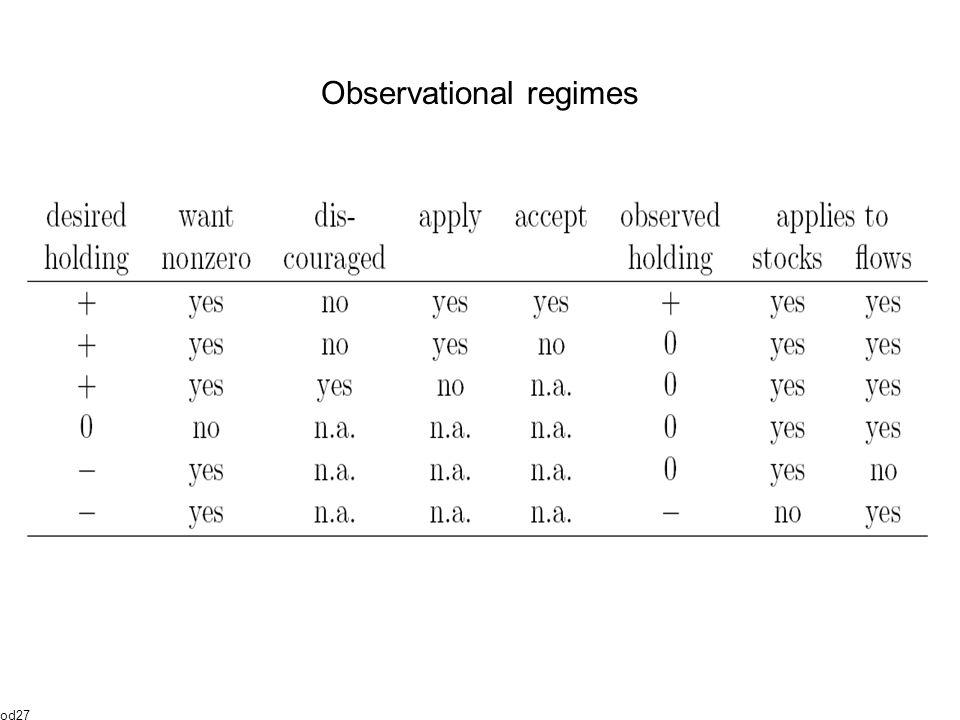 Observational regimes od27