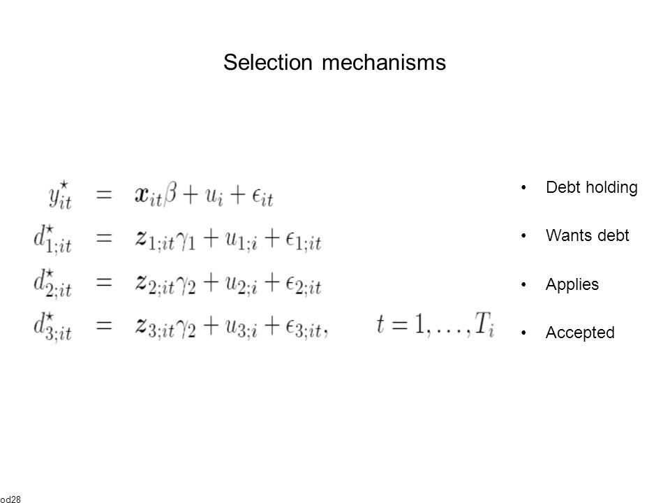 Selection mechanisms Debt holding Wants debt Applies Accepted od28