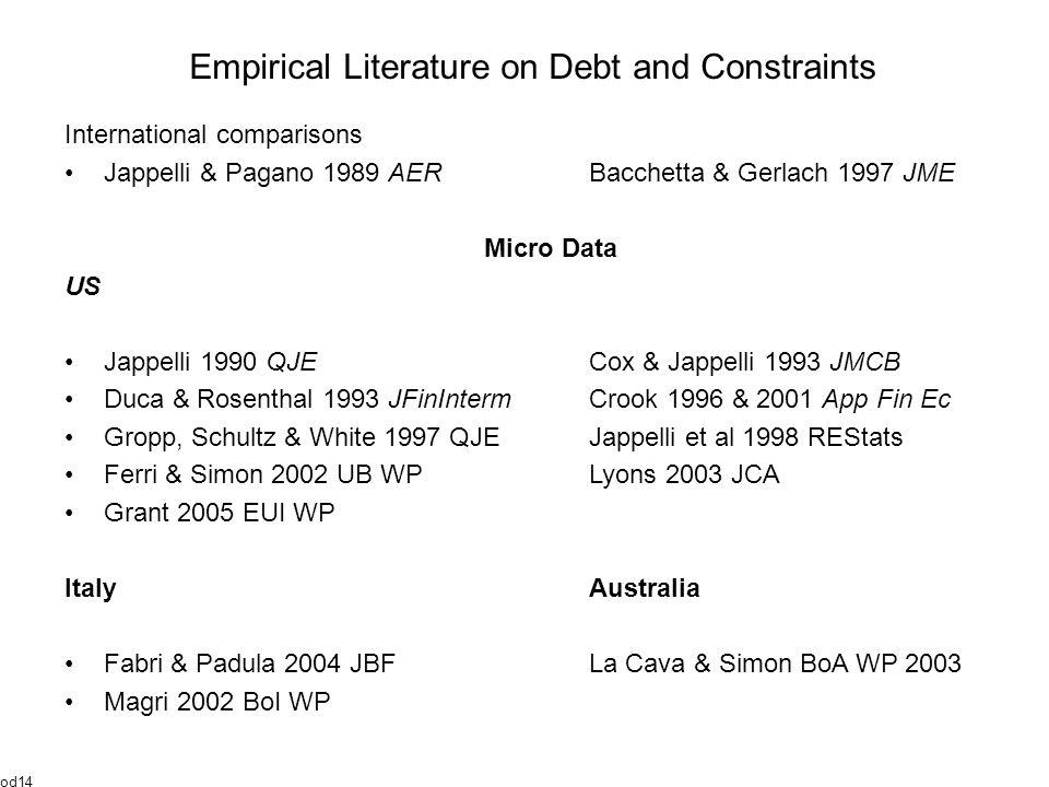 Empirical Literature on Debt and Constraints International comparisons Jappelli & Pagano 1989 AERBacchetta & Gerlach 1997 JME Micro Data US Jappelli 1990 QJECox & Jappelli 1993 JMCB Duca & Rosenthal 1993 JFinInterm Crook 1996 & 2001 App Fin Ec Gropp, Schultz & White 1997 QJEJappelli et al 1998 REStats Ferri & Simon 2002 UB WP Lyons 2003 JCA Grant 2005 EUI WP ItalyAustralia Fabri & Padula 2004 JBF La Cava & Simon BoA WP 2003 Magri 2002 BoI WP od14