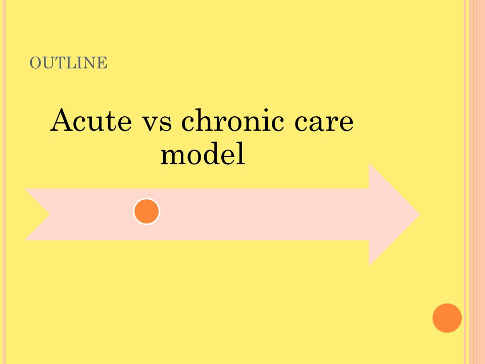 OUTLINE Acute vs chronic care model