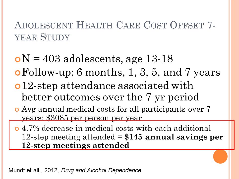 A DOLESCENT H EALTH C ARE C OST O FFSET 7- YEAR S TUDY N = 403 adolescents, age 13-18 Follow-up: 6 months, 1, 3, 5, and 7 years 12-step attendance associated with better outcomes over the 7 yr period Avg annual medical costs for all participants over 7 years: $3085 per person per year 4.7% decrease in medical costs with each additional 12-step meeting attended = $145 annual savings per 12-step meetings attended Source: Mundt, Parthasarathy, Chi, Sterling, Campbell (2012) Mundt et all,, 2012, Drug and Alcohol Dependence